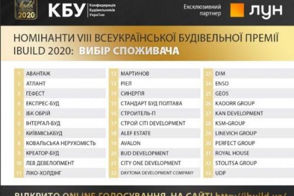Креатор- Буд серед номінантів на перемогу у VІII Всеукраїнській будівельній премії IBUILD 2020